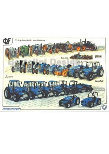 De Landini-collectie van 1913 tot 1998